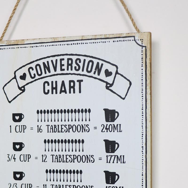 Conversion Chart Wooden Wall Plaque